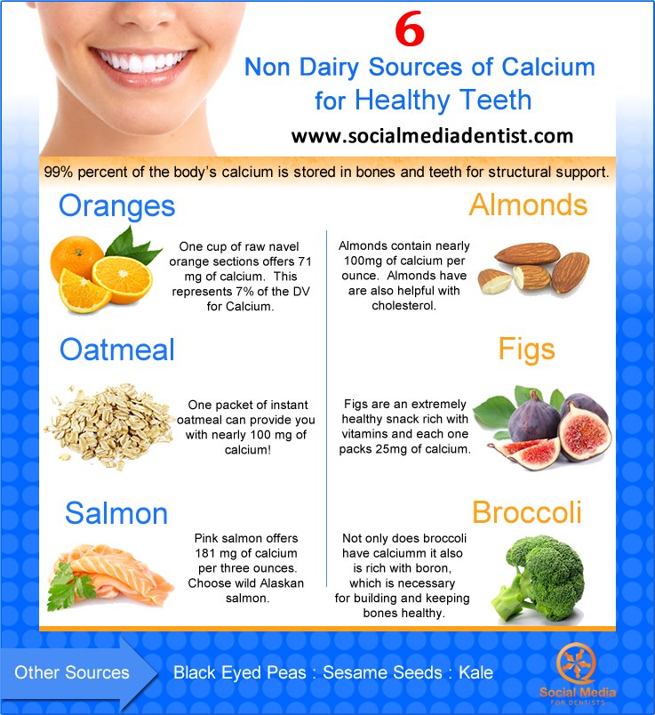 how to get rid of calcium deposits on your teeth